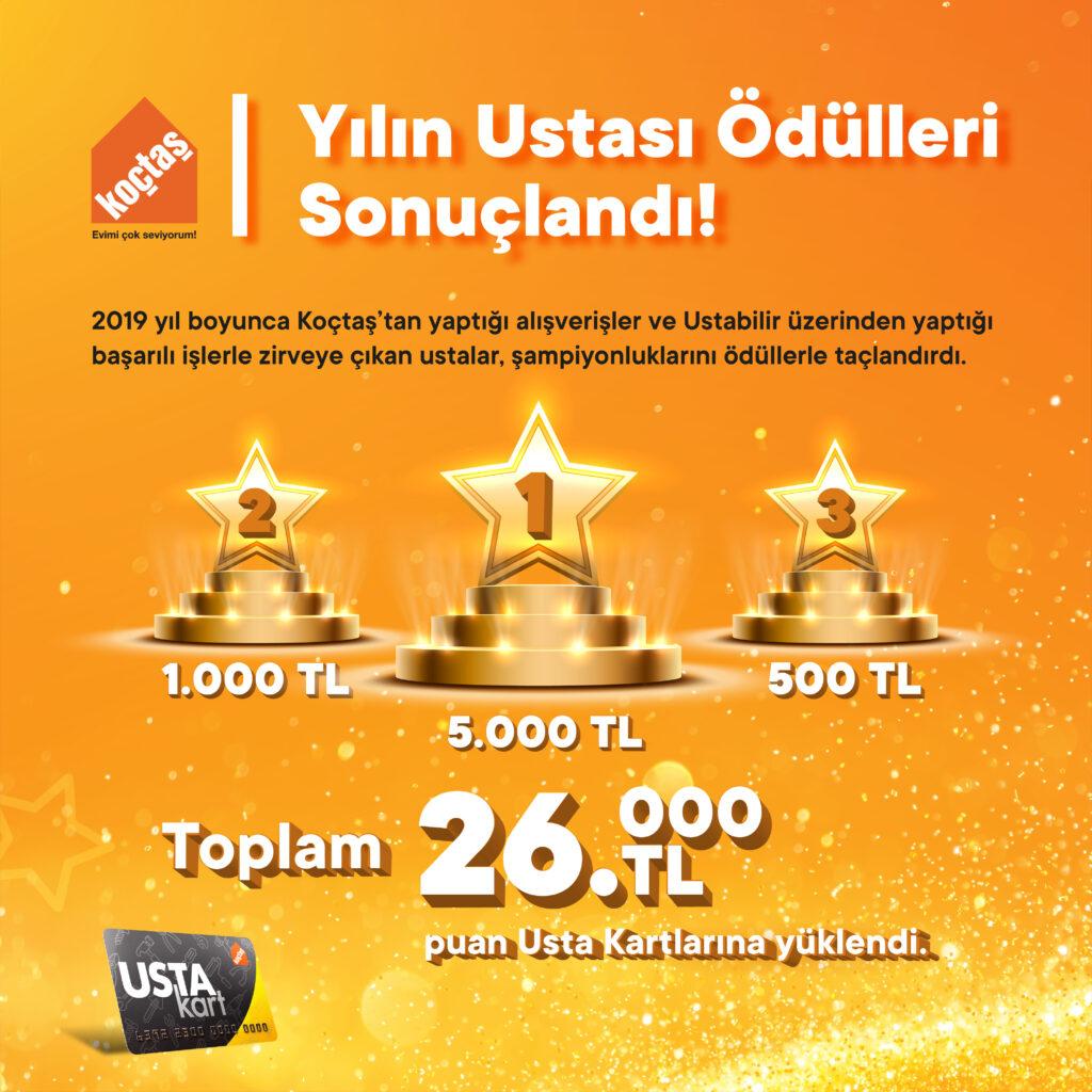 1592373749_Koctas_Yilin_Usta_Odulleri